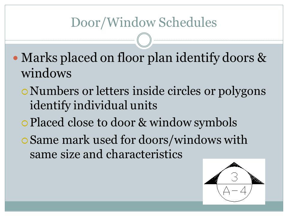 Door/Window Schedules