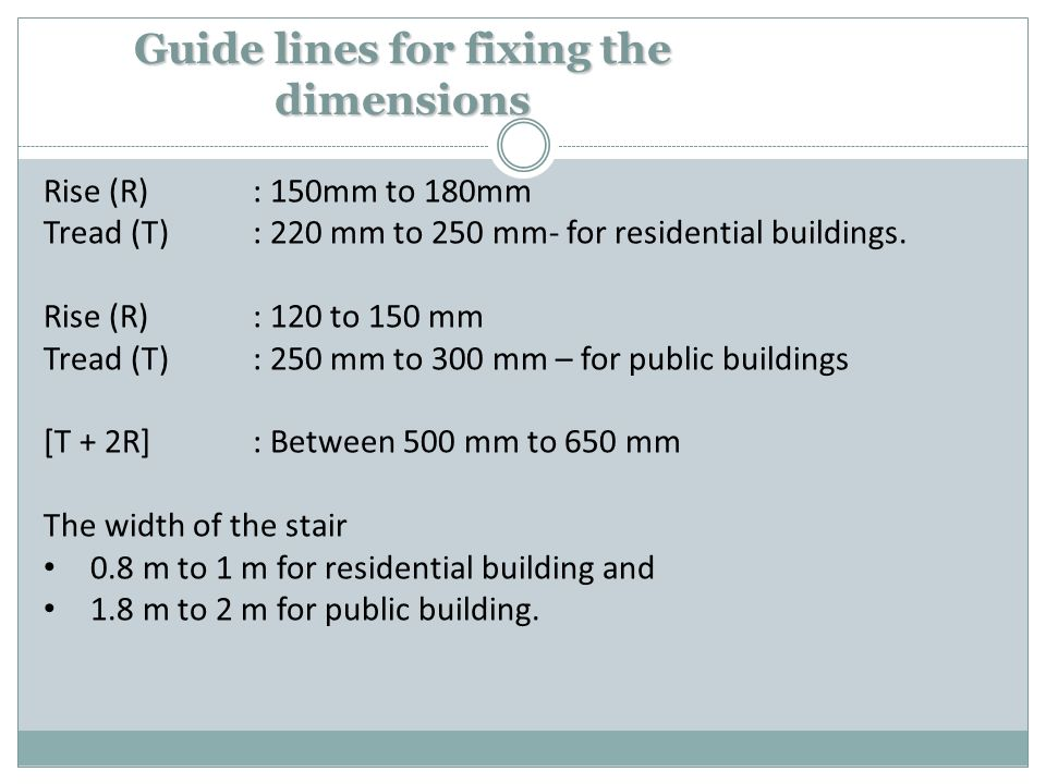 Guide lines for fixing the dimensions