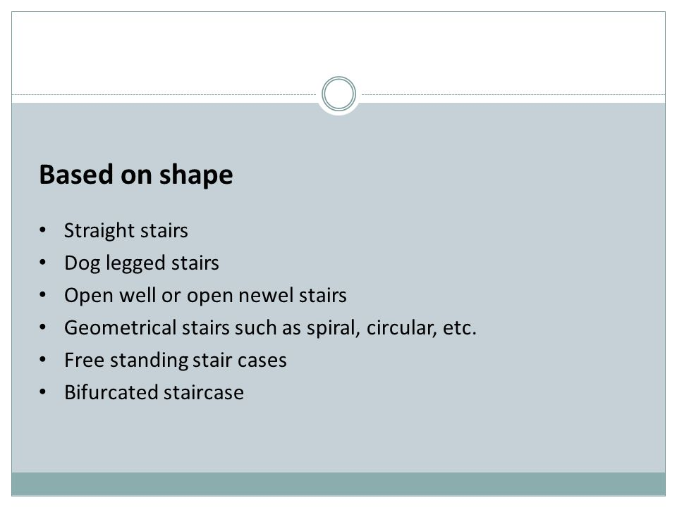 Based on shape Straight stairs Dog legged stairs