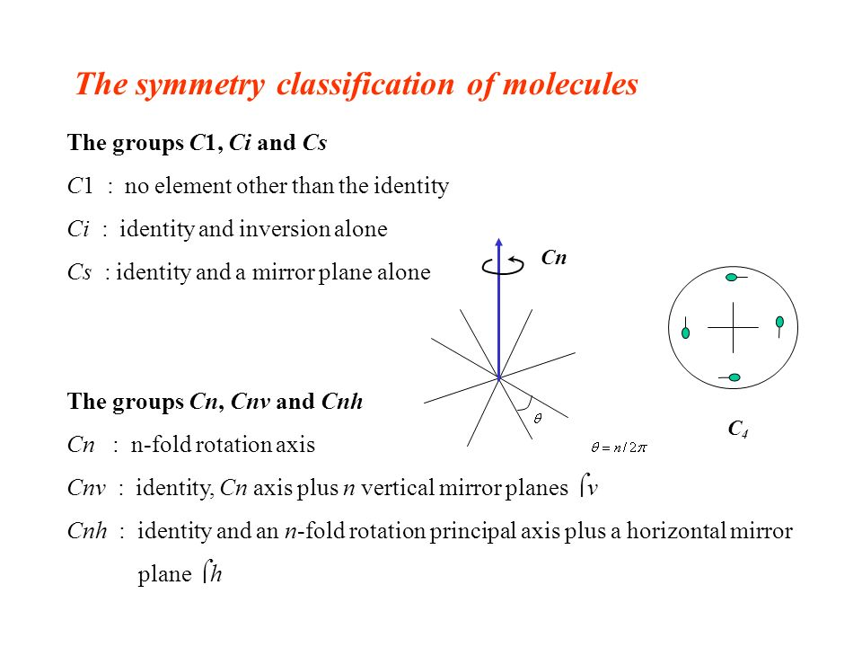 how to find plane of symmetry in molecules