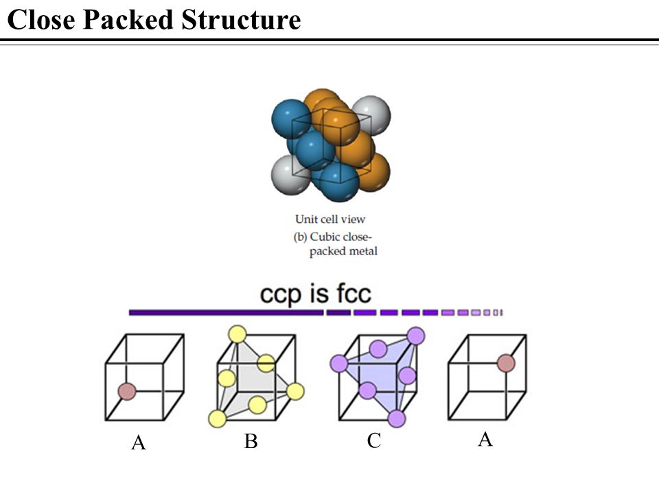 Inorganic Material Chemistry - ppt video online download  Inorganic Mater...
