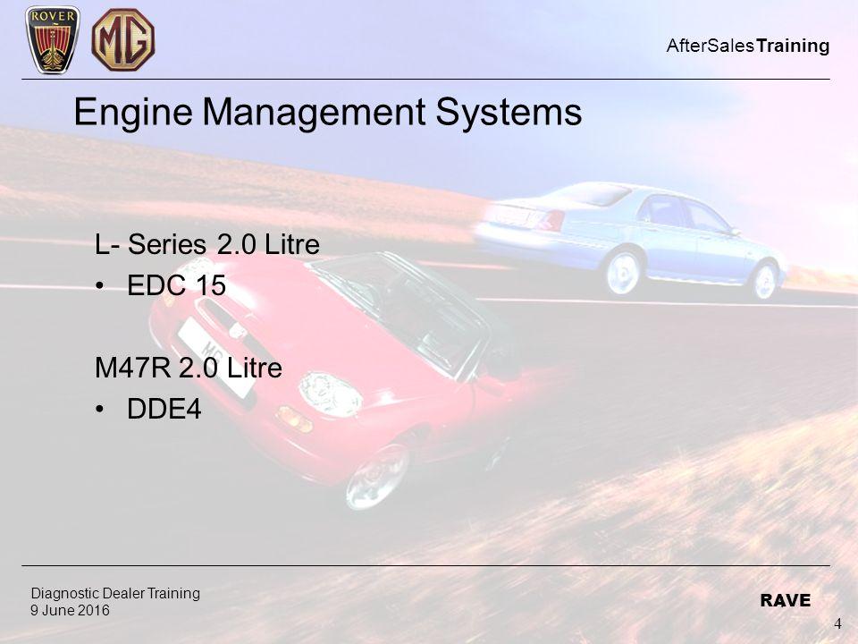 Diesel Engine Management Systems Ppt Video Online Download