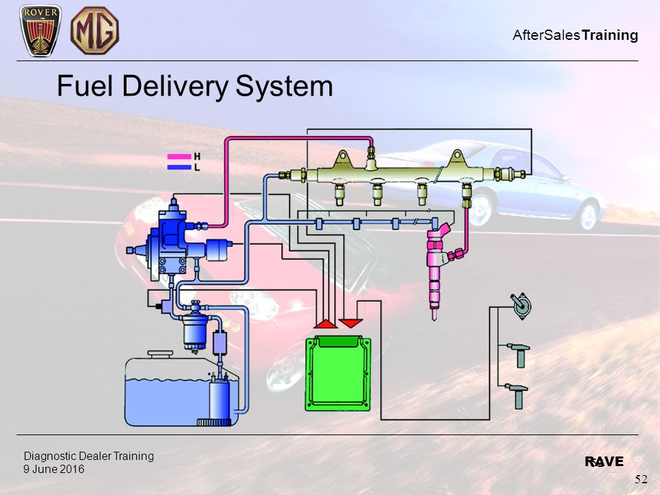 diesel engine management systems