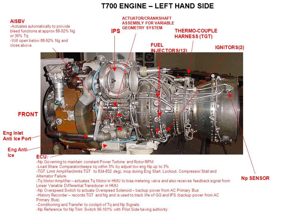 T700 Engine Ppt Video Online Download