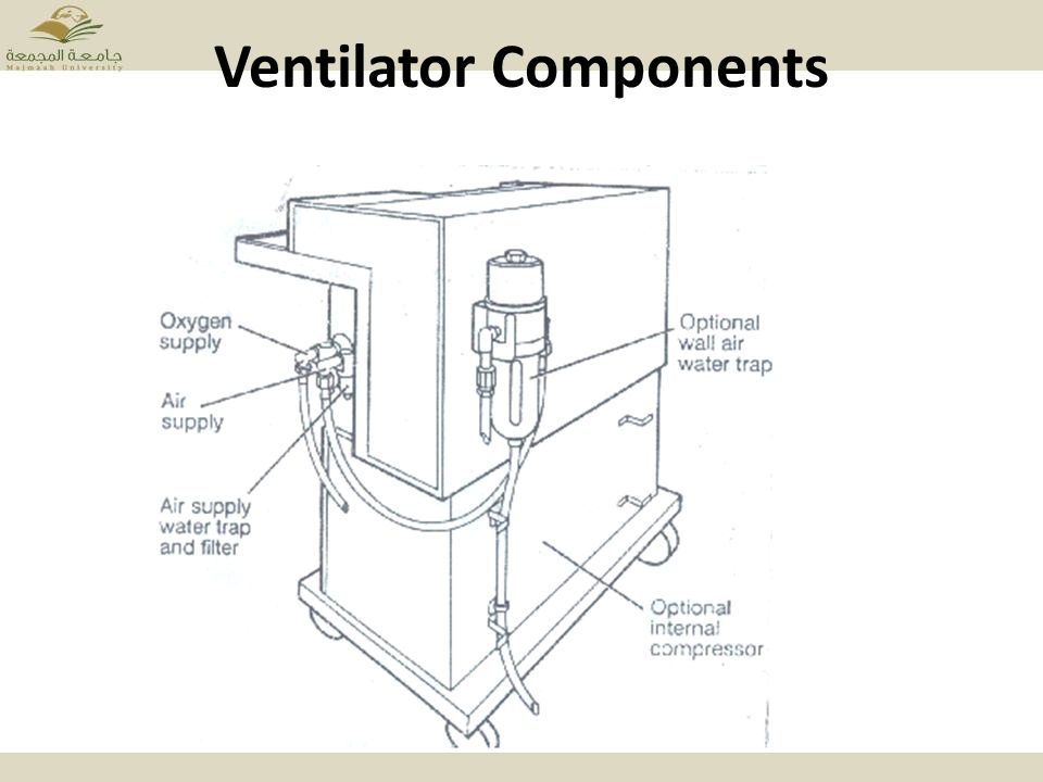 Mechanical Ventilator Ppt Video Online Download