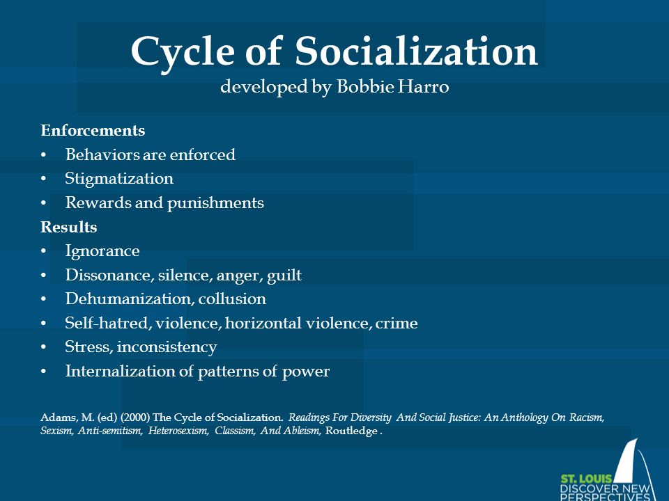 cycle of liberation harro Read this full essay on cycle of socialization the cycle of socialization is a  process through which social identities are created, and in effect, each indi.