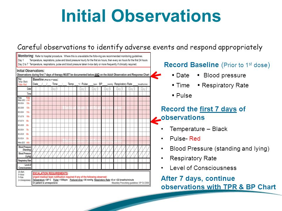 Hospital Observation Chart Stop Routine Cannula Replacement