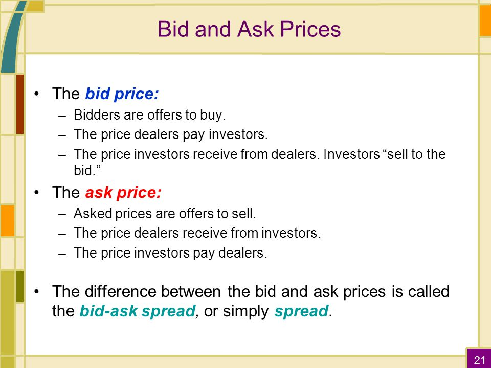 Ask price forex