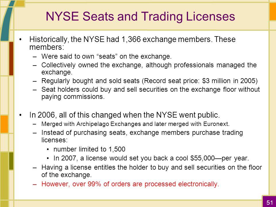 Nyse S Super Designated Order Turnaround