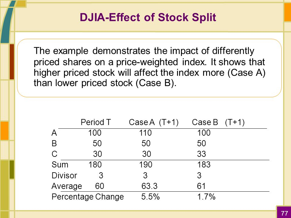 impact of stock split on stock Reverse stock splits tend to be blood in the water for traders looking to short a company while there are many reasons to conduct a reverse stock split, fallin.