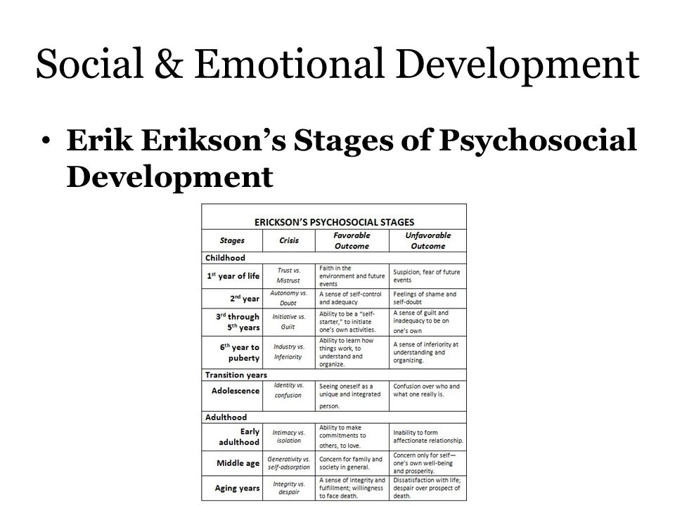 psychosocial development in middle childhood Early and middle childhood is a time of significant growth and development early and middle childhood development early childhood psychosocial development.