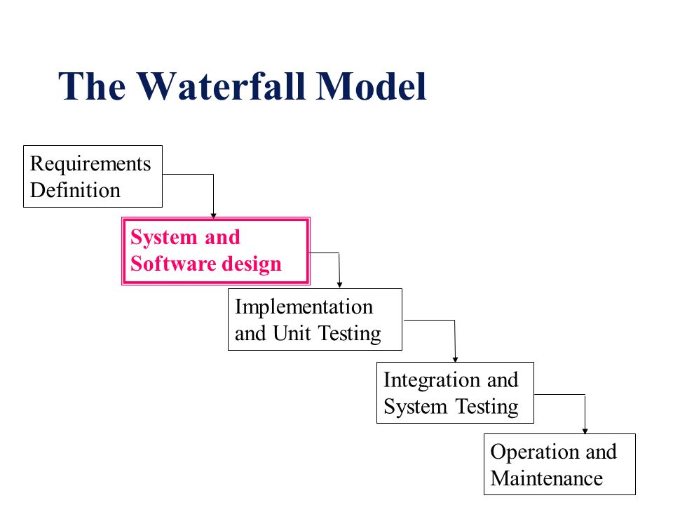 Software specification models ppt video online download for Waterfall design definition