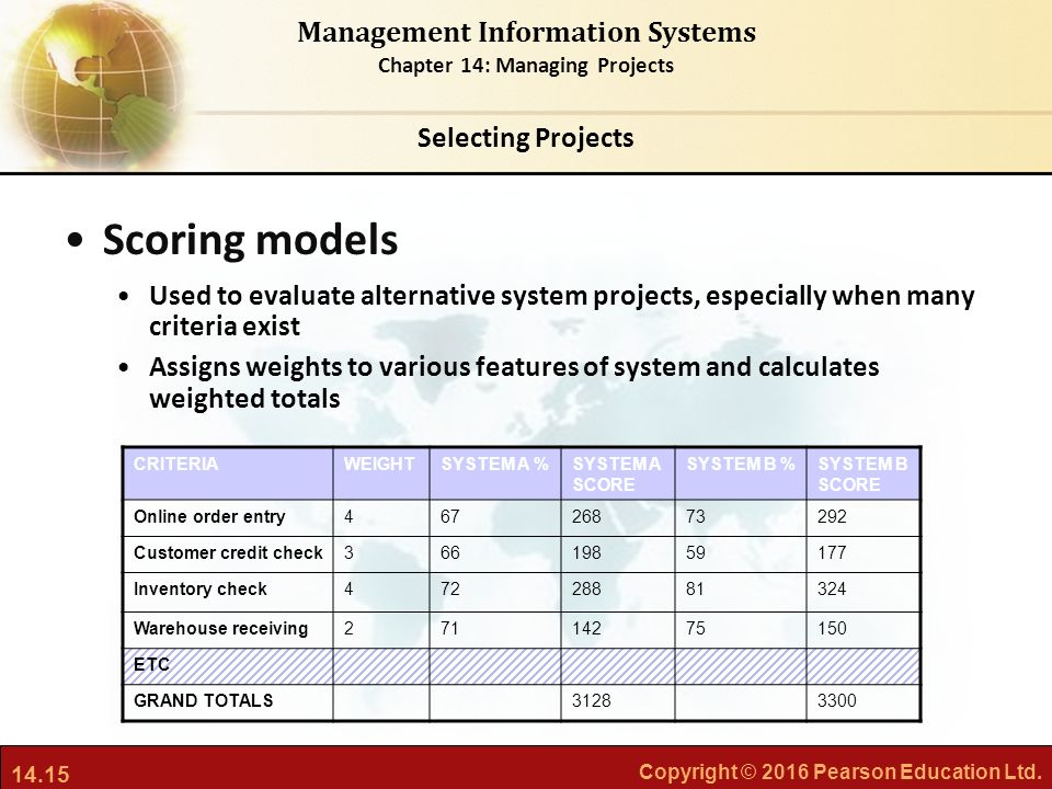 Managing Projects Chapter 14 Video Ppt Download