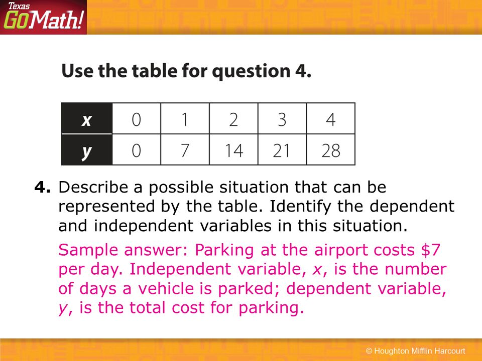 how to find variable cost in a table