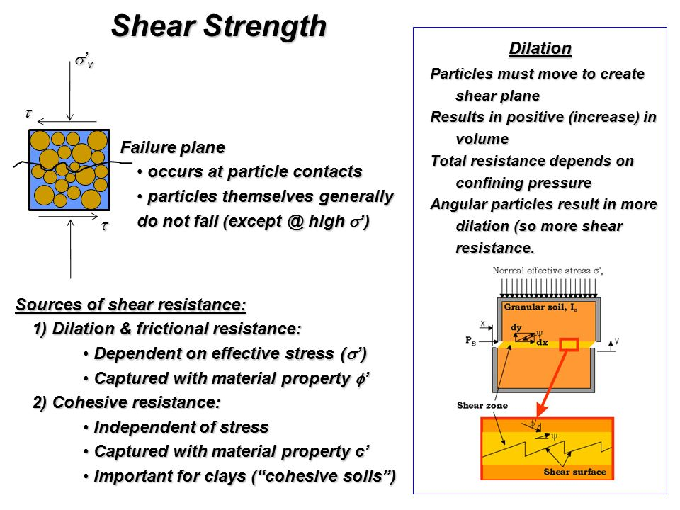 shear strength – checking the shear strength in an – the force that can be resisted by concrete alone is – the nominal shear force provided shear reinforcement design.