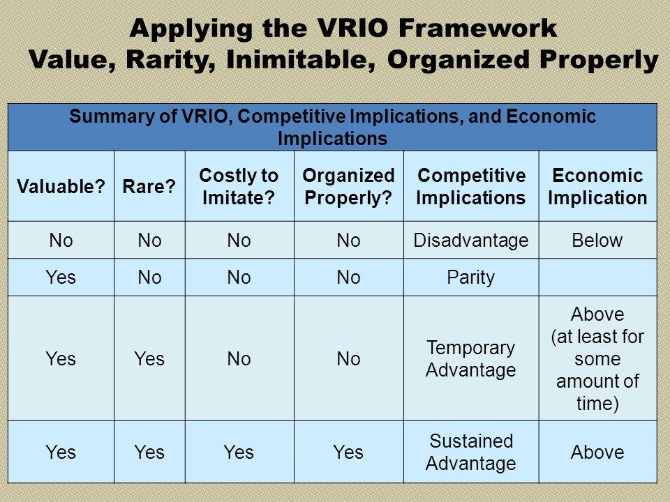 "newell vrio framework Schallehn_heitmann_crm - cologne business school cologne business school (cbs) ebay plus- loyalty applying the vrio concept ""vrio framework is the tool."