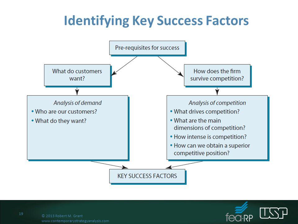 southwest airlines key success factors