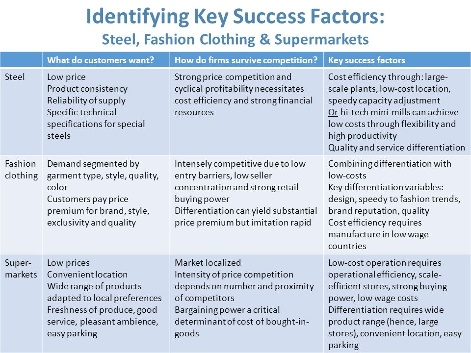 key success factors of department stores industry 18 key success factors  for additional information on this industry wwwhealthgovau department of health and ageing  department stores key statistics.