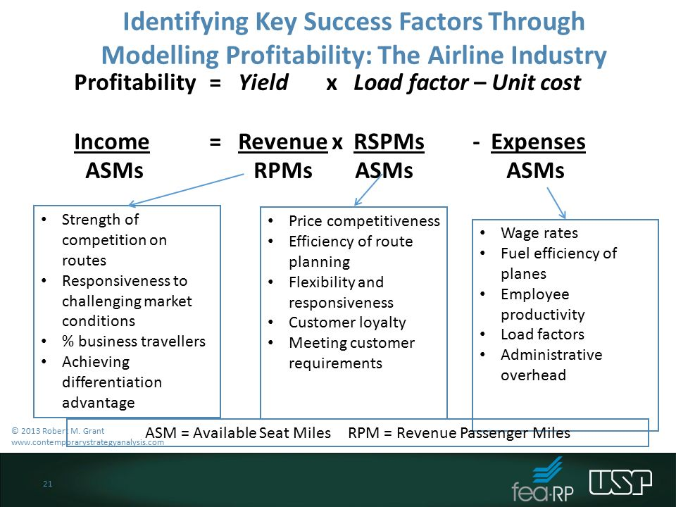 3ms key success factors and analysis The world of business is filled with words, terms, phrases, and acronyms that can be confusing in particular, the terms: key performance indicators (kpi), critical or key success indicators (ksi) and critical success factors (csf) are often used interchangeably and erroneously.