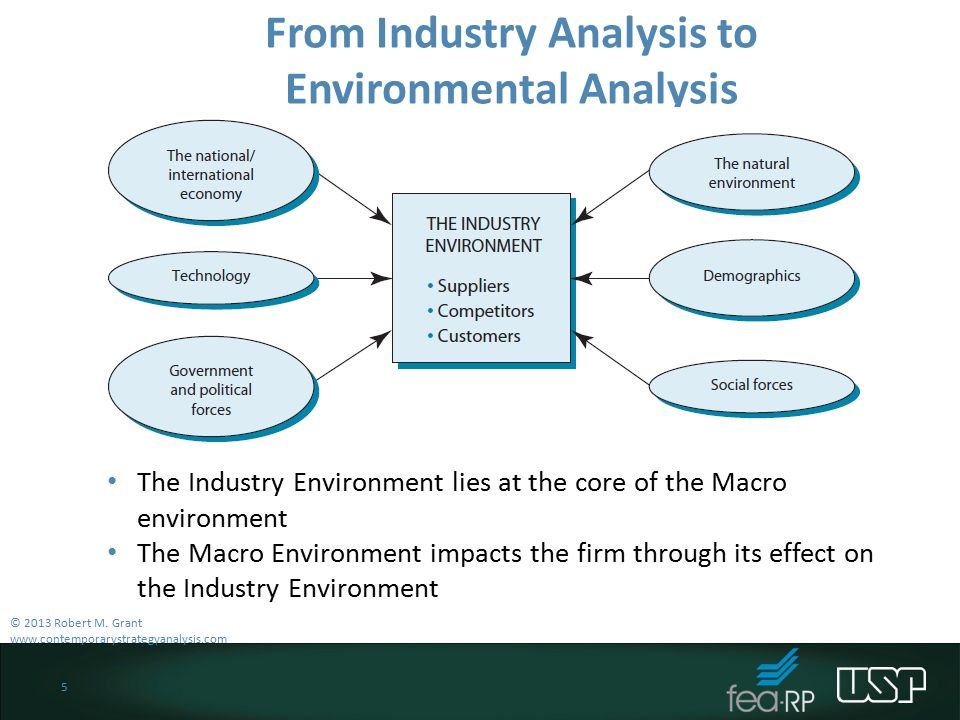 the macro external environment impact to bakery Organization's external environment which of the macro environment factor has greatest impact in your external environment will impact on the company's.