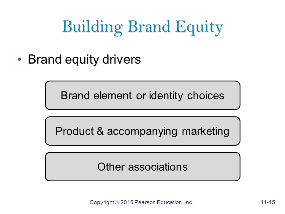 building brand equity thesis Building brand equity those are the issues that are at the heart of the brand and of building a brand that has a good relationship with thesispdf.