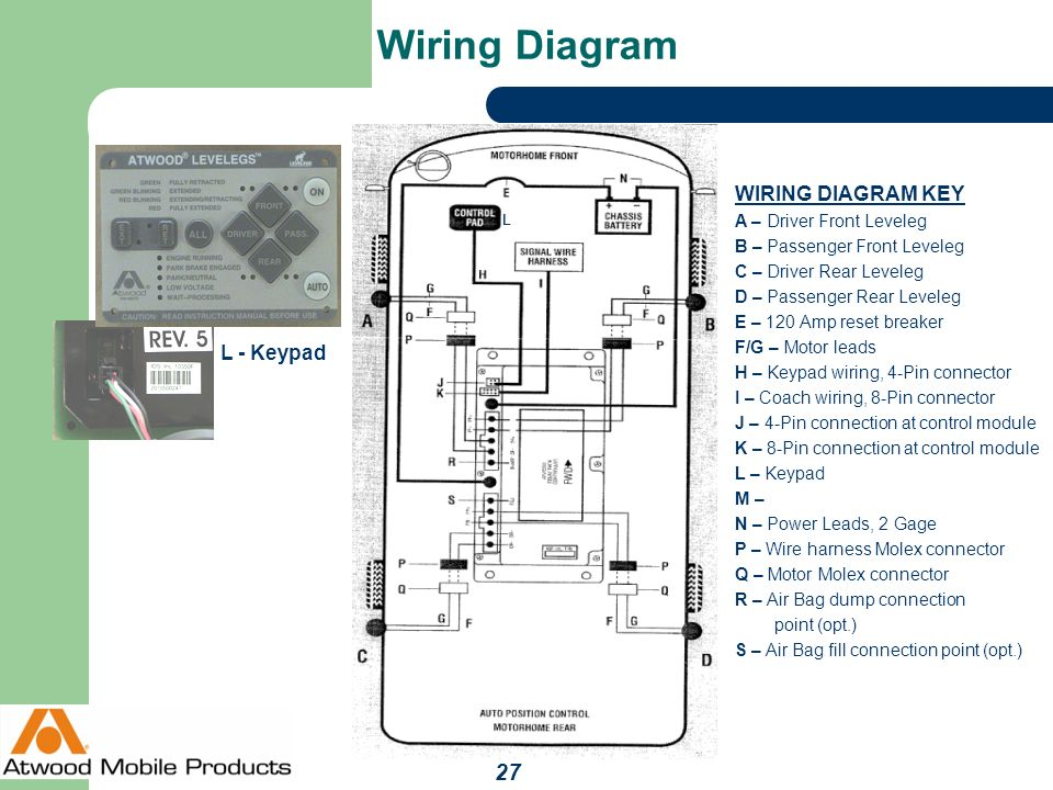Wiring+Diagram+WIRING+DIAGRAM+KEY+L+ +Keypad+A+%E2%80%93+Driver+Front+Leveleg auto position levelegs™ ppt video online download Schematic Circuit Diagram at gsmx.co