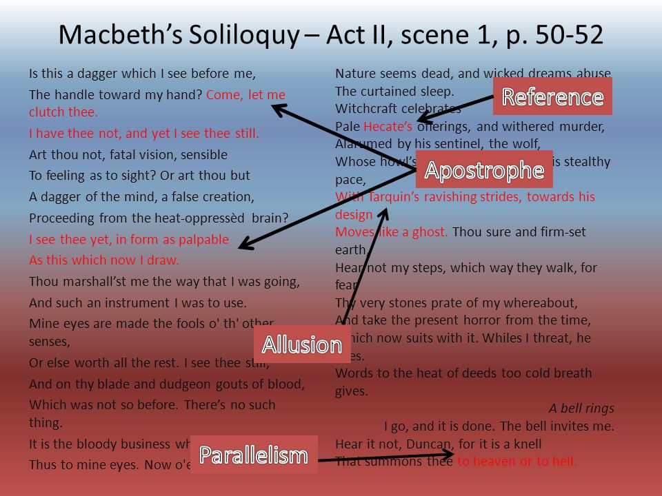 analysis macbeth s soliloquy act 1 scene 7 He exposes in act i scene vii, the inner turmoil which plagues macbeth  written  commentary 1| macbeth analysis of macbeth's soliloquy in act i scene vii all   we have so large base of authors that we can prepare a unique summary of any  book  analysis- macbeth's soliloquy, act 1 scene 7 analysis of macbeth: act 1 .