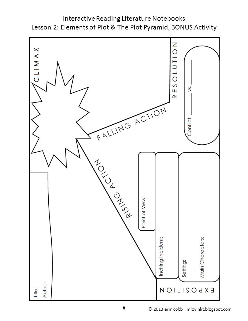 Interactive reading literature notebook blank templates for Story pyramid template