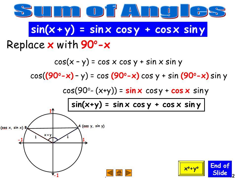 Sum of Angles sin(x + y) = sin x cos y + cos x sin y
