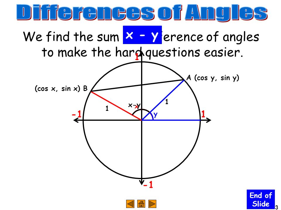 Differences of Angles x - y We find the sum or difference of angles