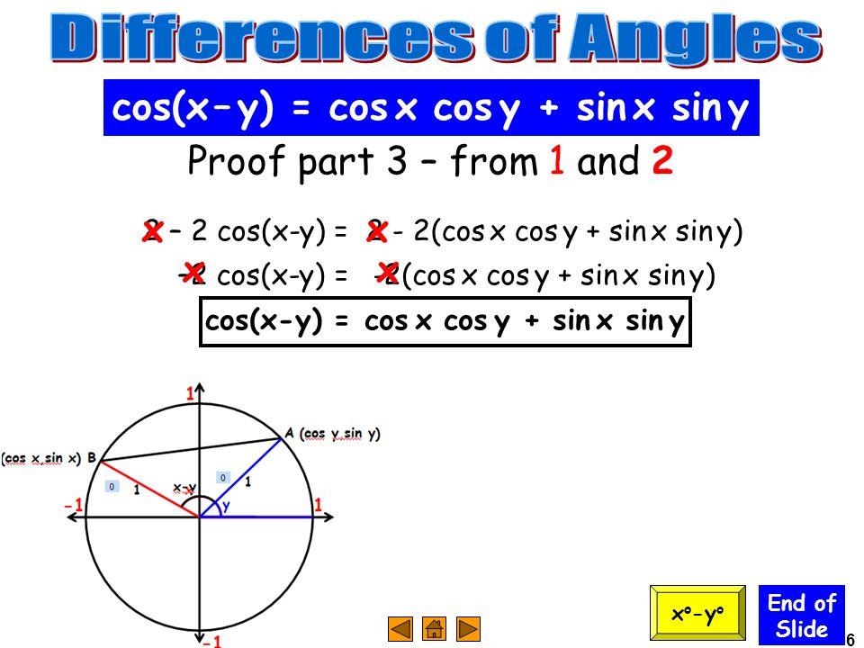 cos(x – y) = cos x cos y + sin x sin y