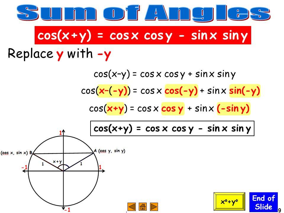 Sum of Angles cos(x + y) = cos x cos y - sin x sin y Replace y with -y