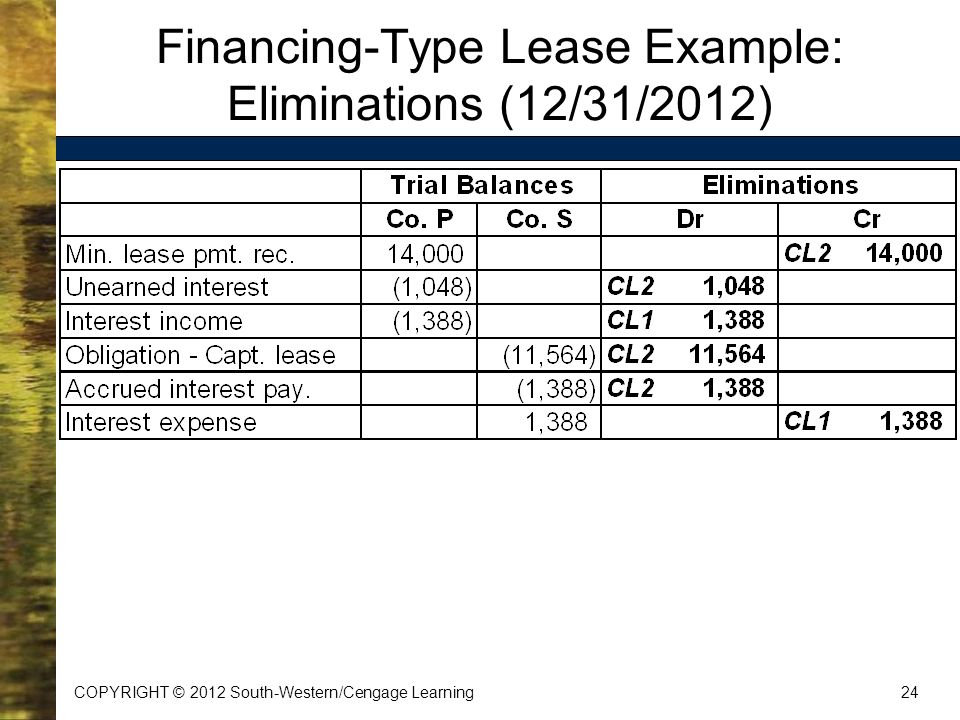 lease example