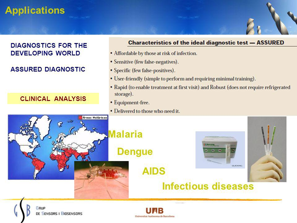 Applications Malaria Dengue AIDS Infectious diseases