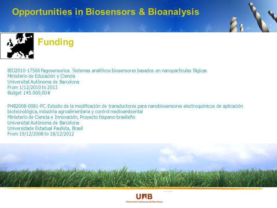 Opportunities in Biosensors & Bioanalysis