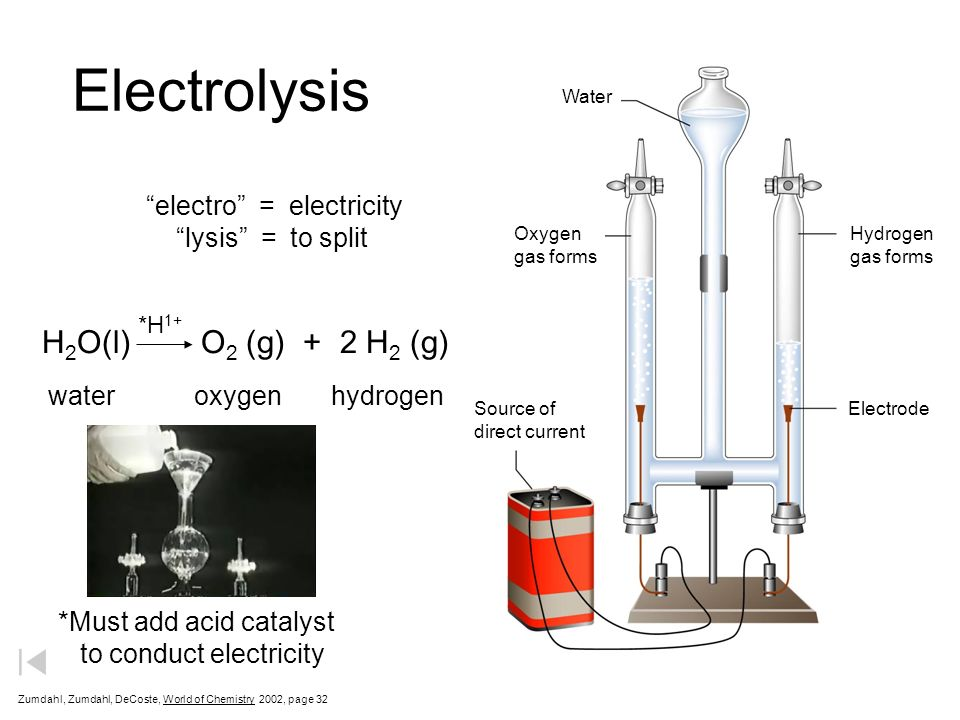 an analysis of the characteristics of electrolytes the liquids that conduct electricity Properties of solids   the molecules in solids are not moving in the same manner as those in liquids or gases  and are good conductors of electricity.