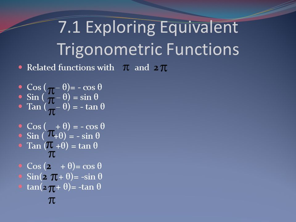 7.1 Exploring Equivalent Trigonometric Functions