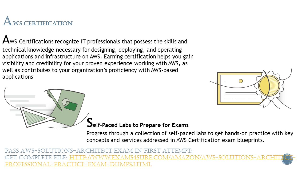 Aws solutions architect ppt video online download 3 self paced 1betcityfo Images