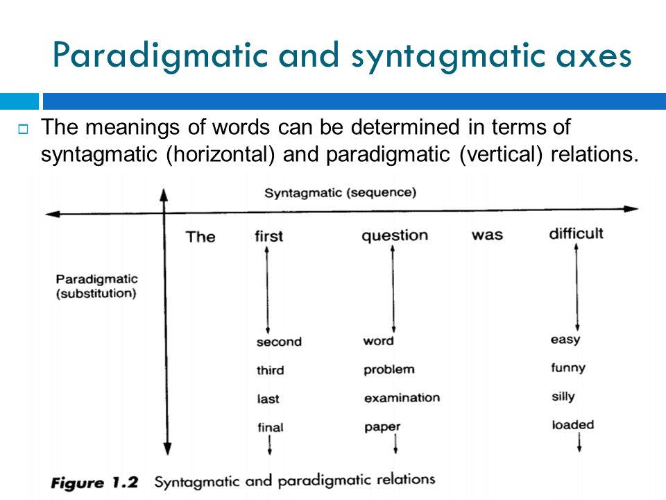 word meaning in syntagmatic and paradigmatic relationship