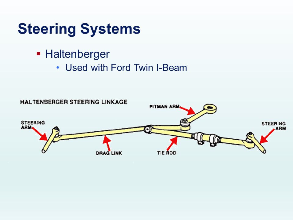 suspension systems frames  types ladder ladder  unibody  video