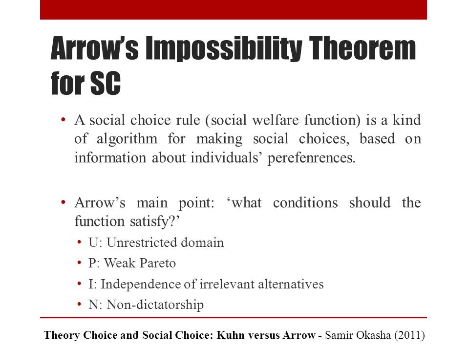 Arrow s impossibility theorem