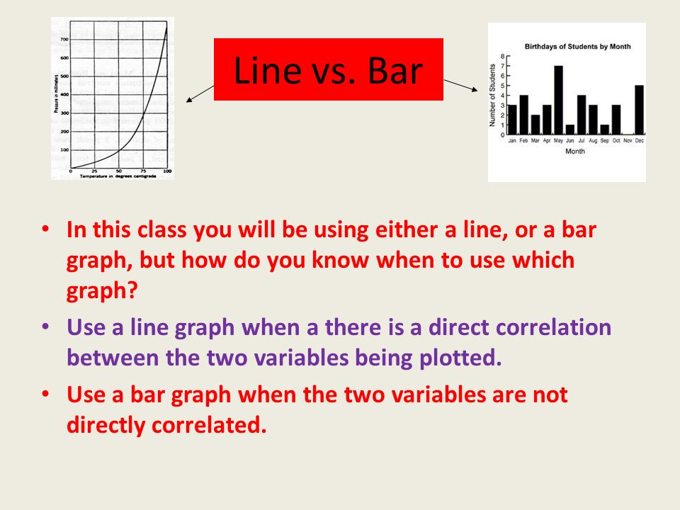 when we graph the relationship between two variables often want to draw