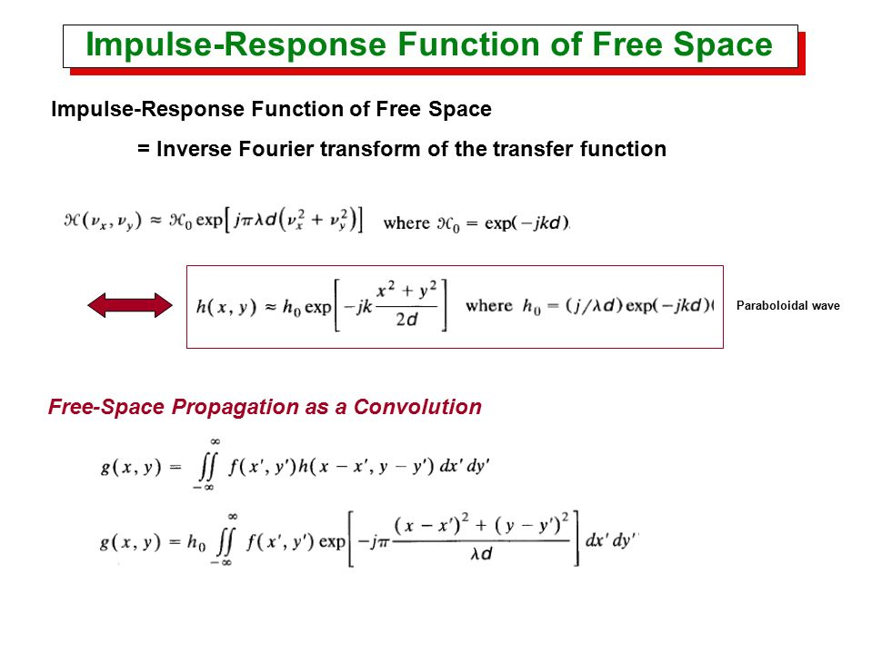 relationship between impulse response and transfer function calculator
