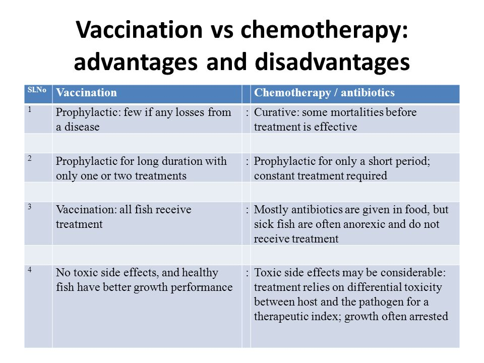 advantages and disadvantages of vaccinations The benefits of vaccines and vaccination 14/07/2015 developing a vaccine from a promising concept into a robust, commercially-viable and highly-effective product is.