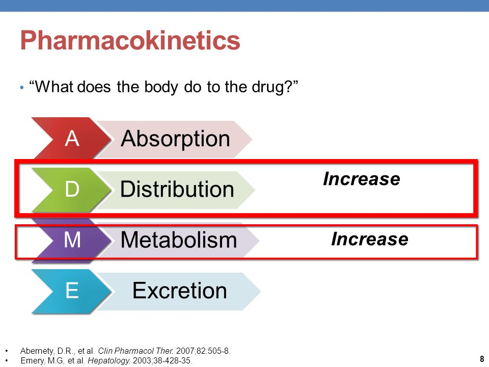 absorption distribution metabolism and excretion of drugs pdf