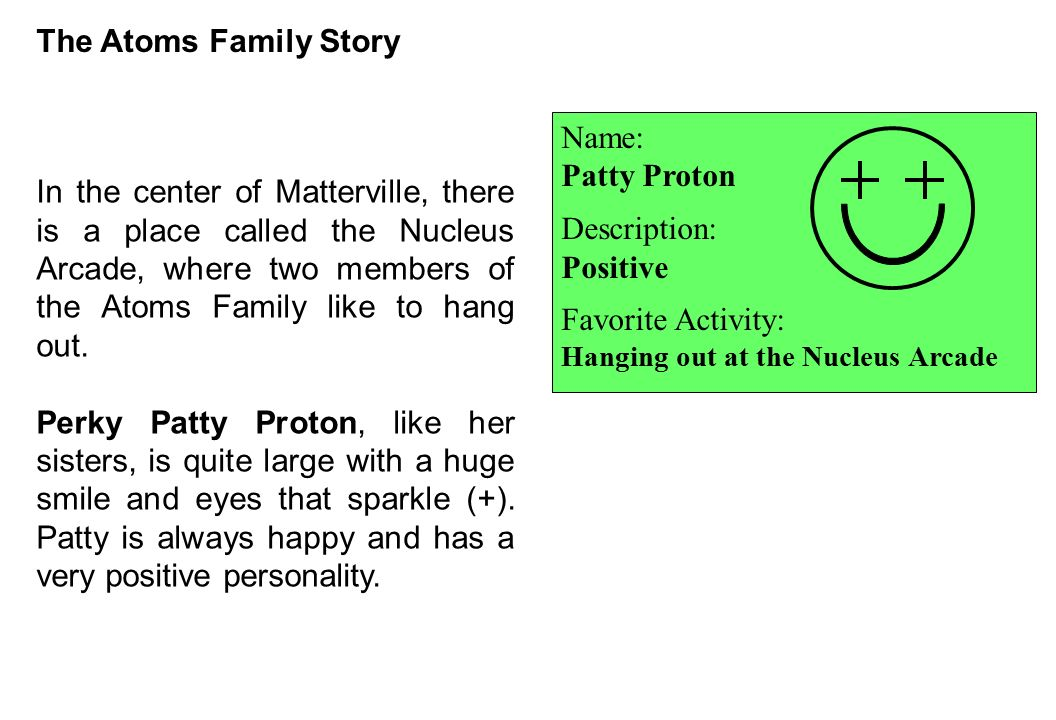 The Atoms Family The Atoms Family was created by Kathleen Crawford – Atoms Family Worksheet