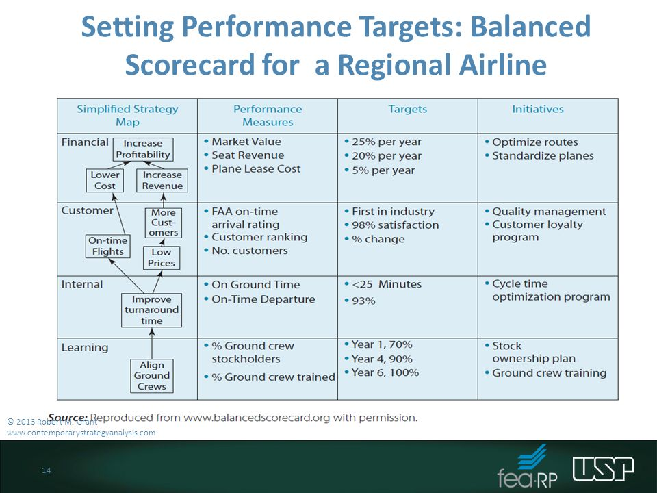 factors for setting targets Setting workplace targets  successful training programs begin with setting targets in the workplace  apply the eight key factors for driving success and then.