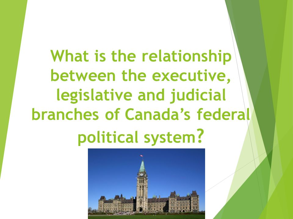 executive and legislative branches relationship tips
