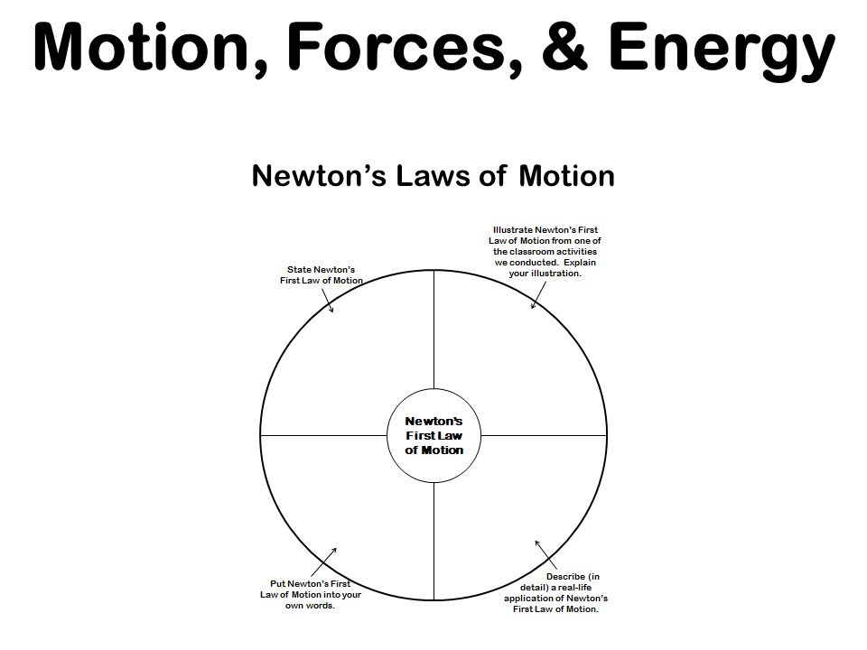 thesis statement for isaac newtons law of motion Thesis statement for a compare and contrast essay examples participation of staff e g law, thesis statement for a isaac newtons three laws of motion is a.
