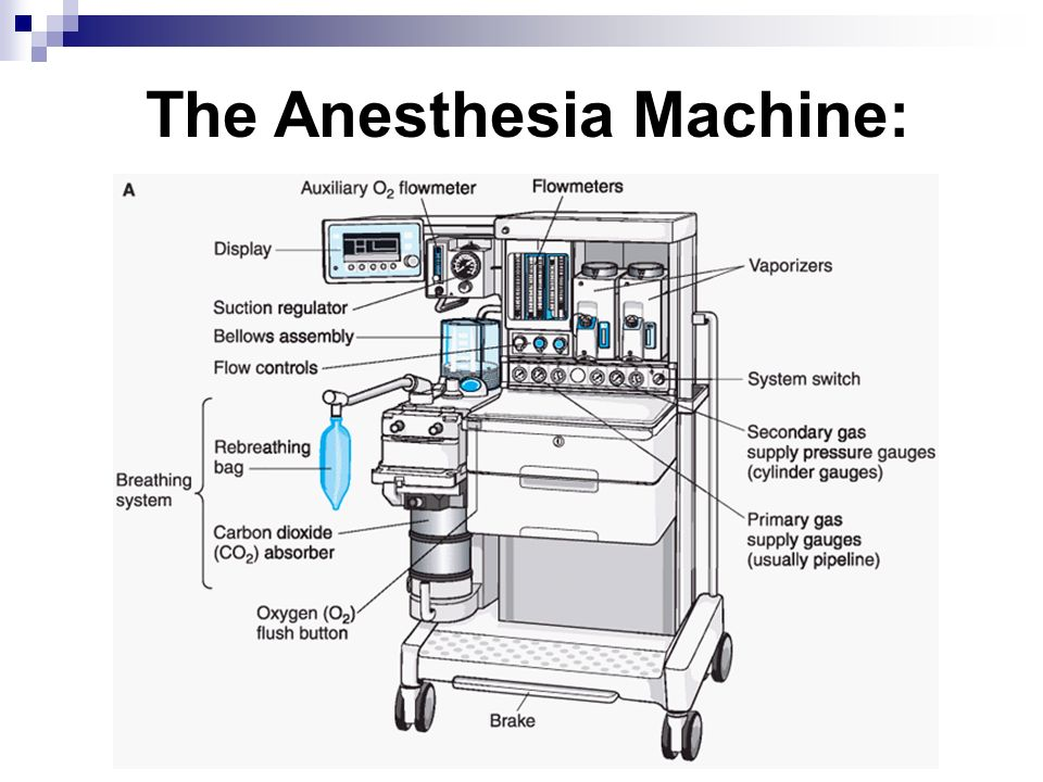 Anaesthetic Equipment Ppt Video Online Download